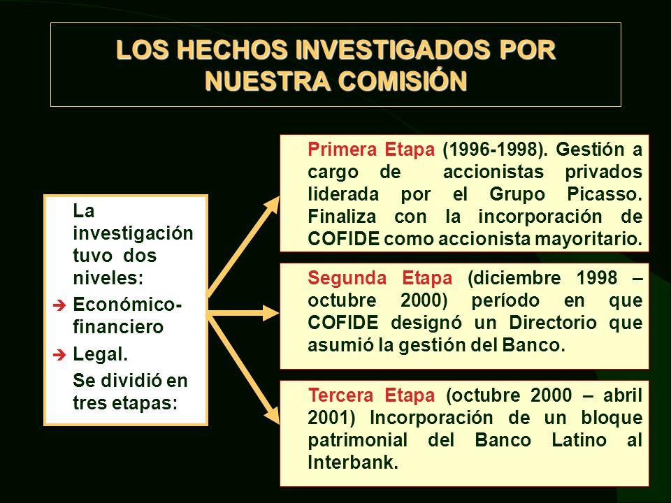 A partir de 1998: + La crisis financiera internacional + Fenómeno del Niño = Evidenció problemas de cartera y déficit real de provisiones ¿Cómo se generó la crisis financiera en el Perú.
