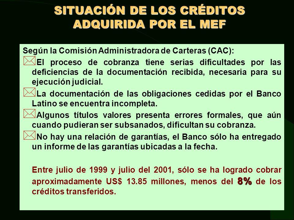 Operación de crédito para pago de honorarios a empresa vinculada al Presidente del Banco Latino * La Clínica El Golf atravesaba por problemas financieros.