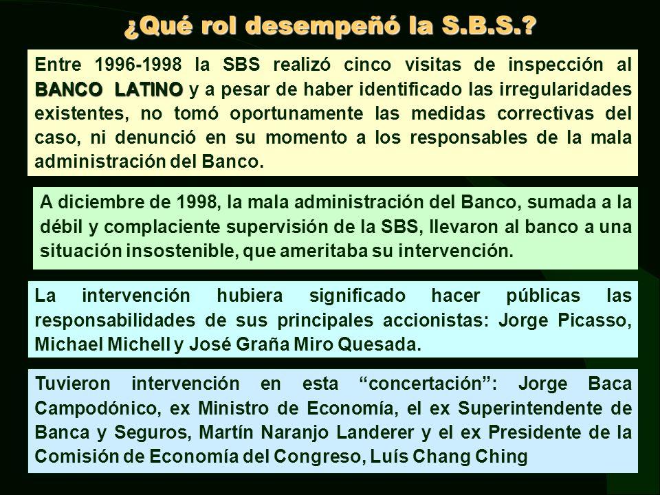 LA LEY Nº27008 Y EL CASO LATINO Esta ley, modificó la Ley de Banca, aumentando las atribuciones de la SBS sobre los bancos en Régimen de Vigilancia.
