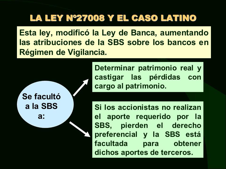LEY Nº27008: ACELERADA APROBACIÓN QUE MODIFICA LA LEY DE BANCOS è La ley fue presentada por el Poder Ejecutivo y debatida, dictaminada, puesta en la orden del día, aprobada y promulgada en 72 horas.