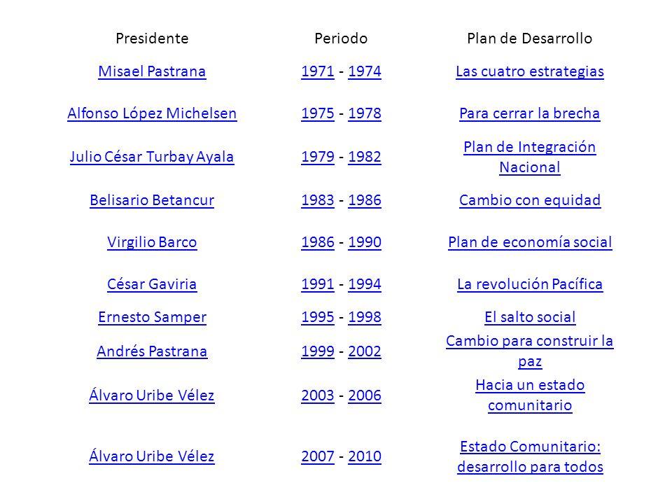 PresidentePeriodoPlan de Desarrollo Misael Pastrana19711971 - 19741974Las cuatro estrategias Alfonso López Michelsen19751975 - 19781978Para cerrar la