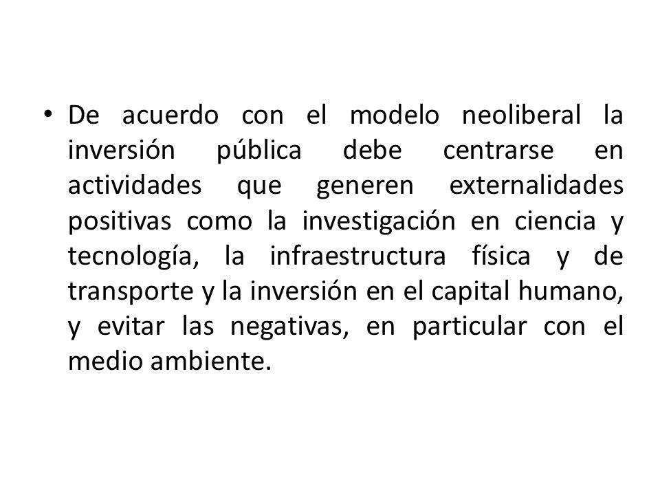 De acuerdo con el modelo neoliberal la inversión pública debe centrarse en actividades que generen externalidades positivas como la investigación en c