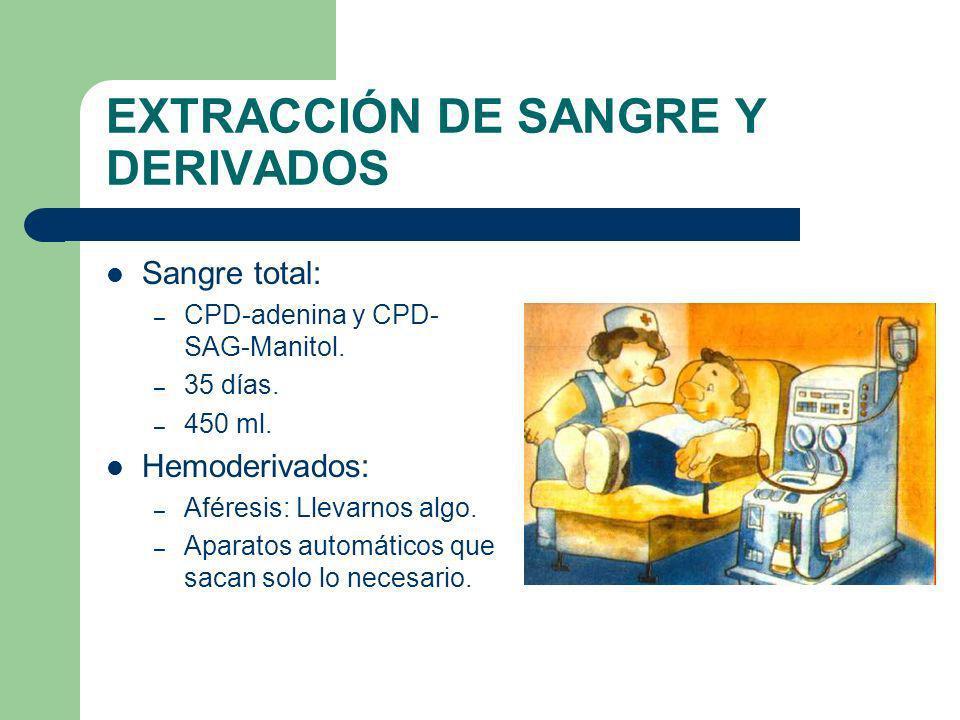 EXTRACCIÓN DE SANGRE Y DERIVADOS Sangre total: – CPD-adenina y CPD- SAG-Manitol. – 35 días. – 450 ml. Hemoderivados: – Aféresis: Llevarnos algo. – Apa