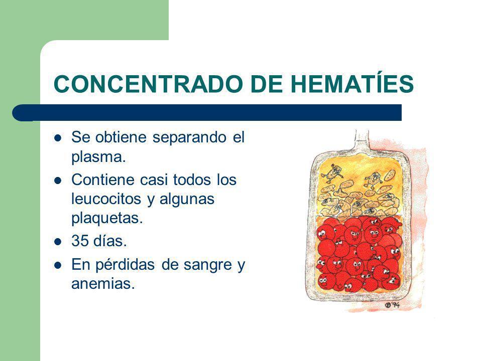 CONCENTRADO DE HEMATÍES Se obtiene separando el plasma. Contiene casi todos los leucocitos y algunas plaquetas. 35 días. En pérdidas de sangre y anemi