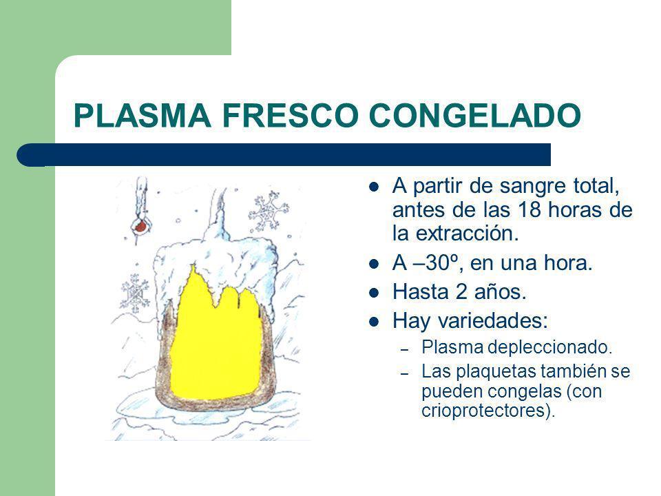 PLASMA FRESCO CONGELADO A partir de sangre total, antes de las 18 horas de la extracción. A –30º, en una hora. Hasta 2 años. Hay variedades: – Plasma