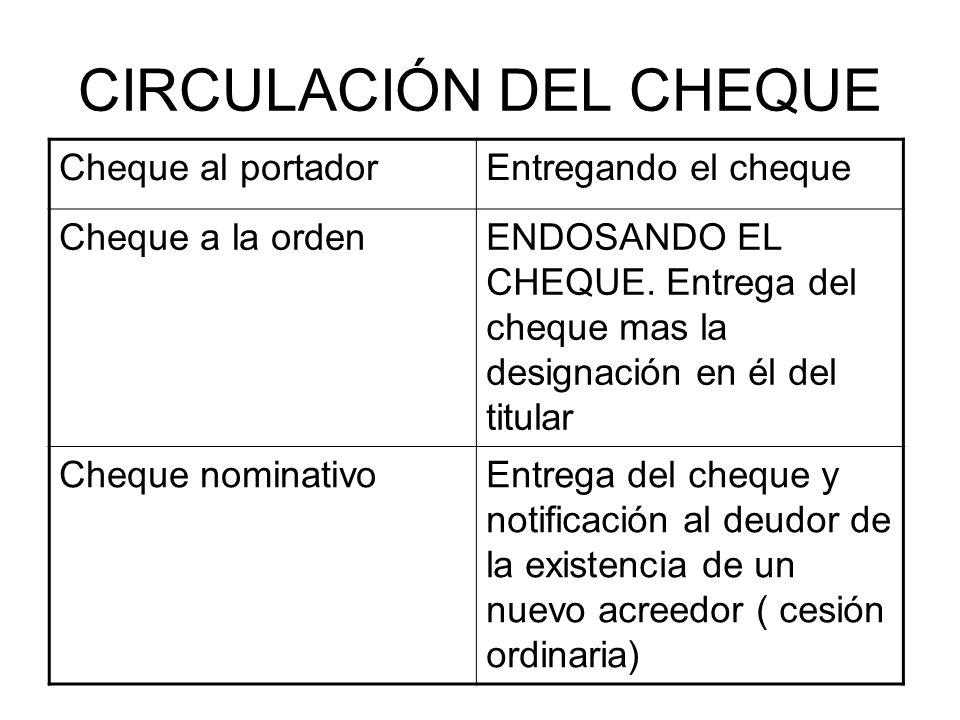 CIRCULACIÓN DEL CHEQUE Cheque al portadorEntregando el cheque Cheque a la ordenENDOSANDO EL CHEQUE. Entrega del cheque mas la designación en él del ti