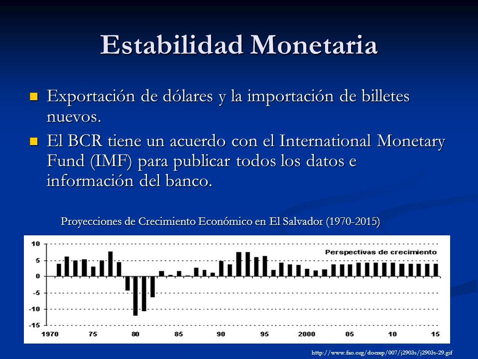 Estabilidad Monetaria Exportación de dólares y la importación de billetes nuevos. Exportación de dólares y la importación de billetes nuevos. El BCR t