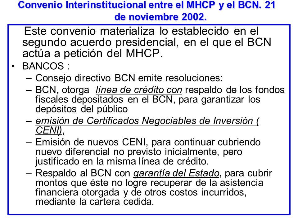 Convenio Interinstitucional entre el MHCP y el BCN. 21 de noviembre 2002. Este convenio materializa lo establecido en el segundo acuerdo presidencial,