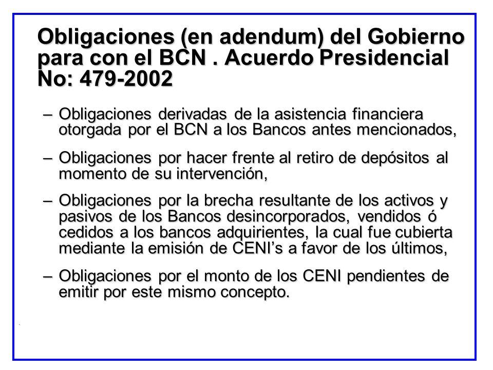 Obligaciones (en adendum) del Gobierno para con el BCN. Acuerdo Presidencial No: 479-2002 –Obligaciones derivadas de la asistencia financiera otorgada