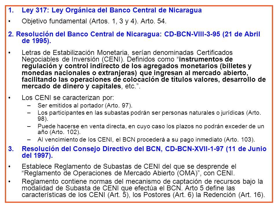 1.Ley 317: Ley Orgánica del Banco Central de Nicaragua Objetivo fundamental (Artos. 1, 3 y 4). Arto. 54. 2. Resolución del Banco Central de Nicaragua: