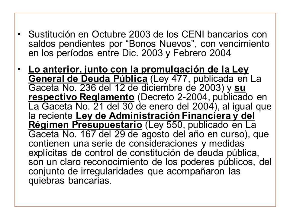 Sustitución en Octubre 2003 de los CENI bancarios con saldos pendientes por Bonos Nuevos, con vencimiento en los períodos entre Dic. 2003 y Febrero 20