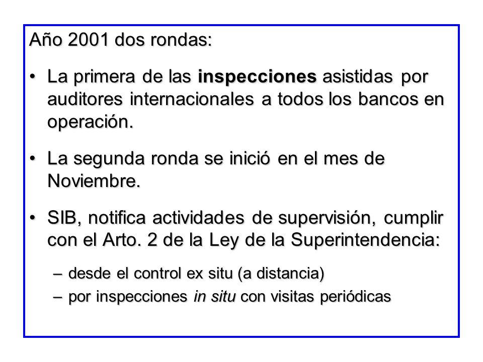 Año 2001 dos rondas: La primera de las inspecciones asistidas por auditores internacionales a todos los bancos en operación.La primera de las inspecci