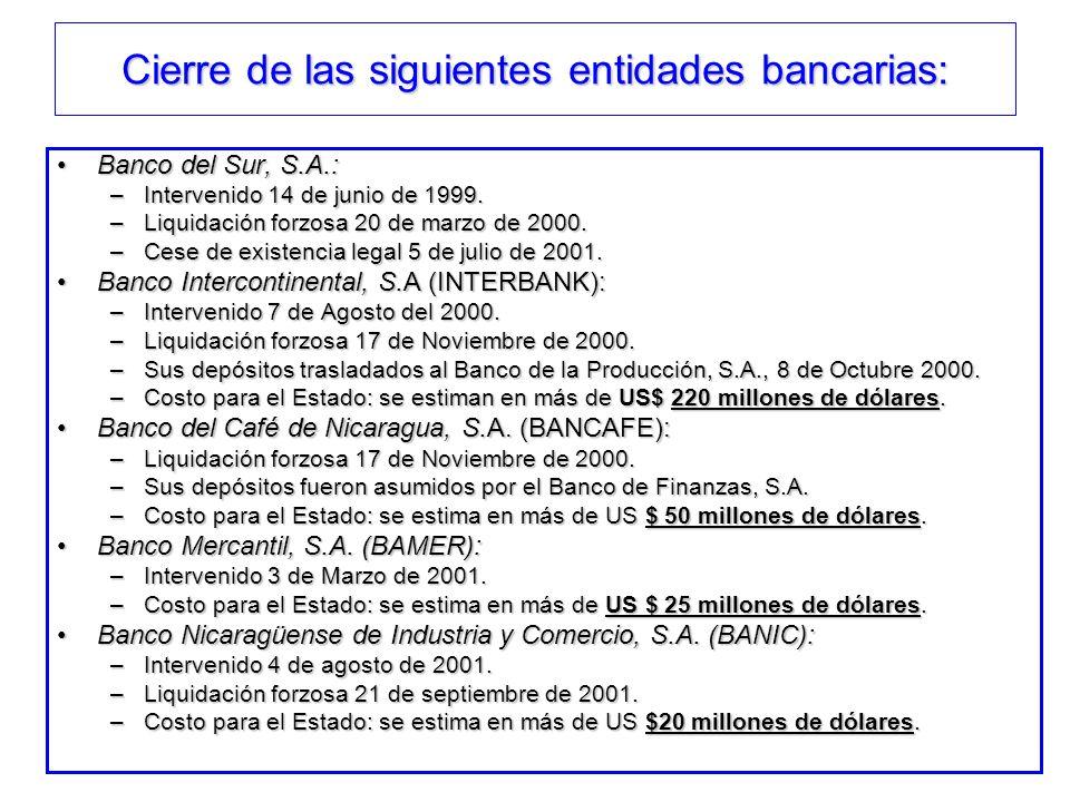Cierre de las siguientes entidades bancarias: Banco del Sur, S.A.:Banco del Sur, S.A.: –Intervenido 14 de junio de 1999. –Liquidación forzosa 20 de ma