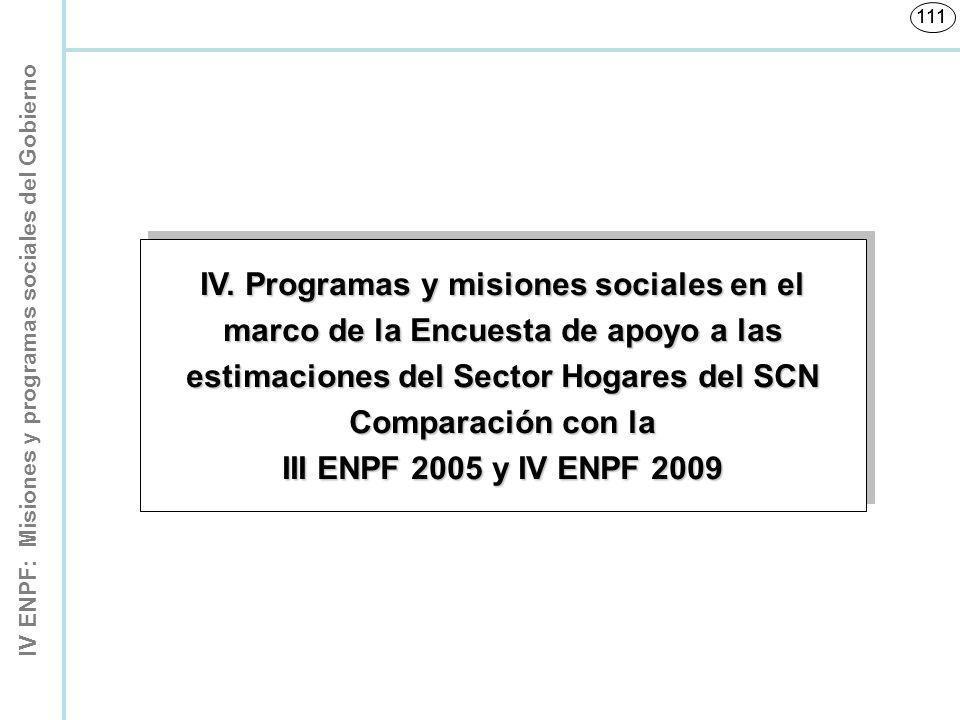 IV ENPF: Misiones y programas sociales del Gobierno 111 IV. Programas y misiones sociales en el marco de la Encuesta de apoyo a las estimaciones del S