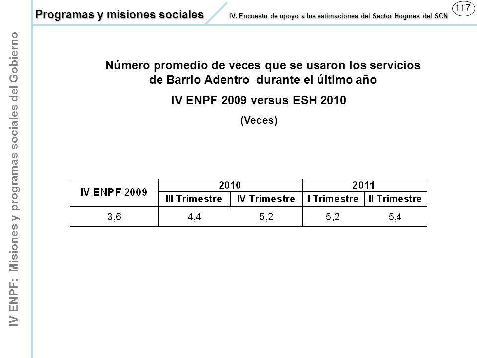 IV ENPF: Misiones y programas sociales del Gobierno 117 IV ENPF 2009 versus ESH 2010 (Veces) Número promedio de veces que se usaron los servicios de B