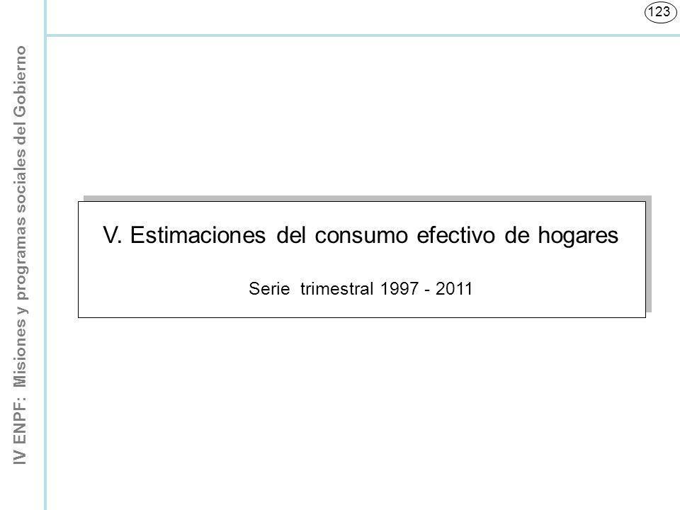 IV ENPF: Misiones y programas sociales del Gobierno 123 V. Estimaciones del consumo efectivo de hogares Serie trimestral 1997 - 2011 V. Estimaciones d