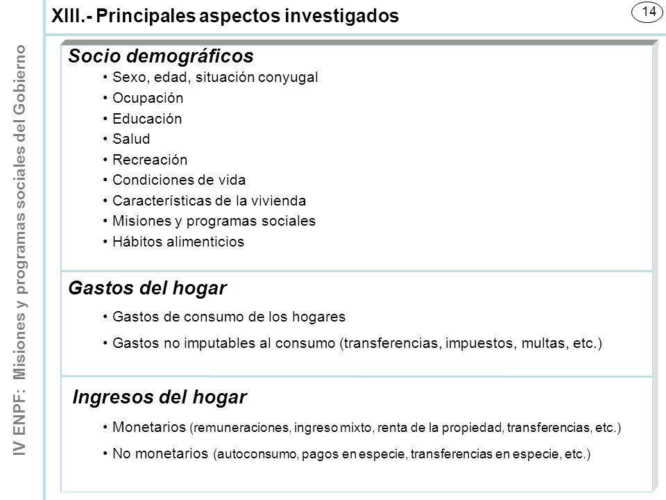 IV ENPF: Misiones y programas sociales del Gobierno 14 XIII.- Principales aspectos investigados Sexo, edad, situación conyugal Ocupación Educación Sal