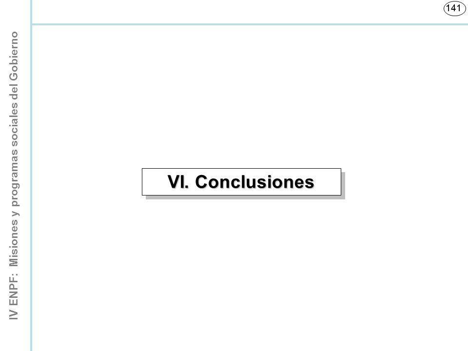 IV ENPF: Misiones y programas sociales del Gobierno 141 VI. Conclusiones