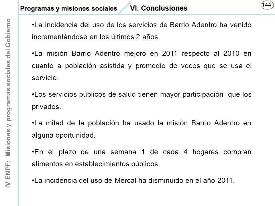 IV ENPF: Misiones y programas sociales del Gobierno 144 La incidencia del uso de los servicios de Barrio Adentro ha venido incrementándose en los últi