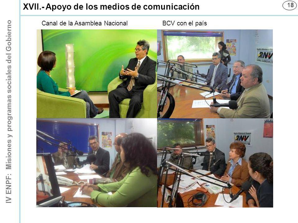 IV ENPF: Misiones y programas sociales del Gobierno 18 Canal de la Asamblea NacionalBCV con el país XVII.- Apoyo de los medios de comunicación