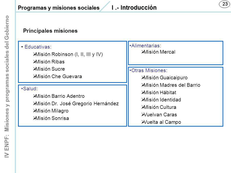 IV ENPF: Misiones y programas sociales del Gobierno 23 Educativas: Misión Robinson (I, II, III y IV) Misión Ribas Misión Sucre Misión Che Guevara Salu