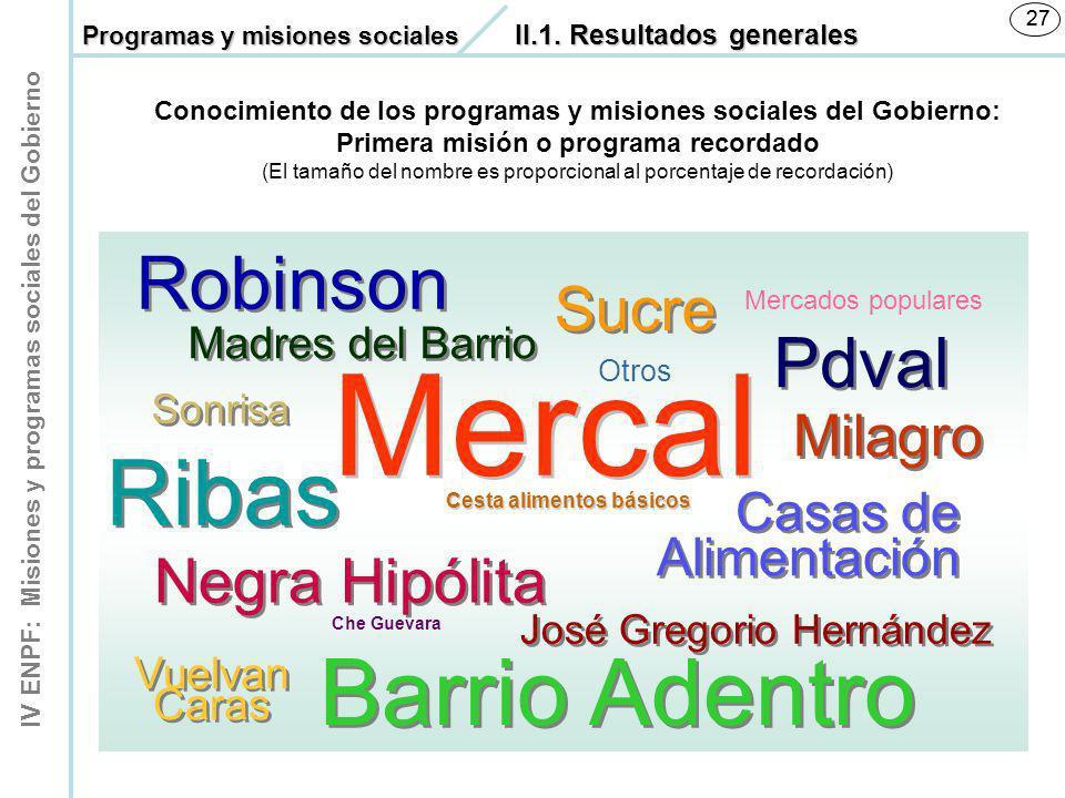 IV ENPF: Misiones y programas sociales del Gobierno 27 Mercal Barrio Adentro Ribas Robinson Pdval Sucre Negra Hipólita Milagro Casas de Alimentación M