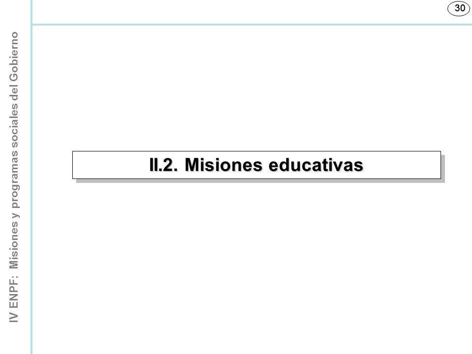 IV ENPF: Misiones y programas sociales del Gobierno 30 II.2. Misiones educativas