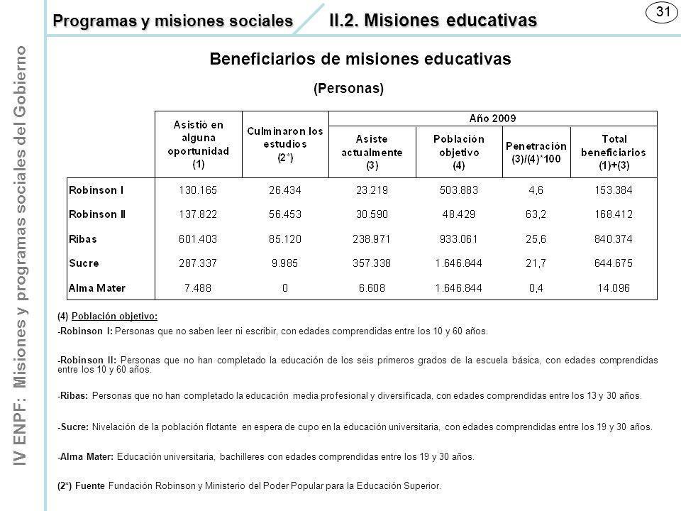 IV ENPF: Misiones y programas sociales del Gobierno 31 Beneficiarios de misiones educativas (Personas) (4) Población objetivo: -Robinson I: Personas q