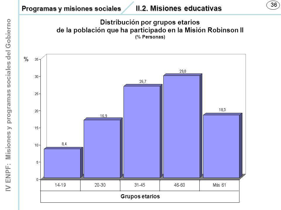 IV ENPF: Misiones y programas sociales del Gobierno 36 % Distribución por grupos etarios de la población que ha participado en la Misión Robinson II (