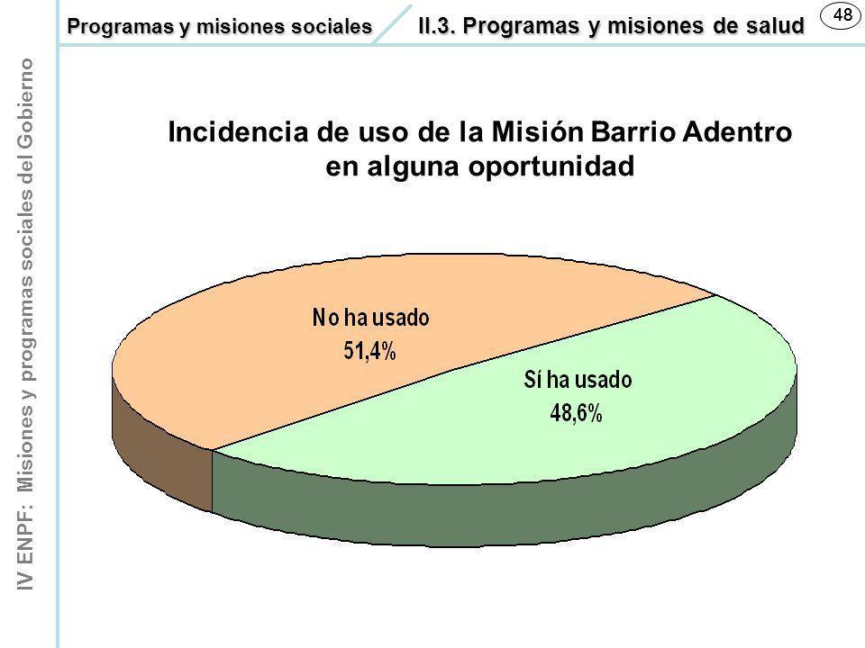 IV ENPF: Misiones y programas sociales del Gobierno 48 Incidencia de uso de la Misión Barrio Adentro en alguna oportunidad Programas y misiones social