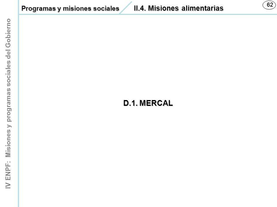IV ENPF: Misiones y programas sociales del Gobierno 62 D.1. MERCAL 62 Programas y misiones sociales II.4. Misiones alimentarias