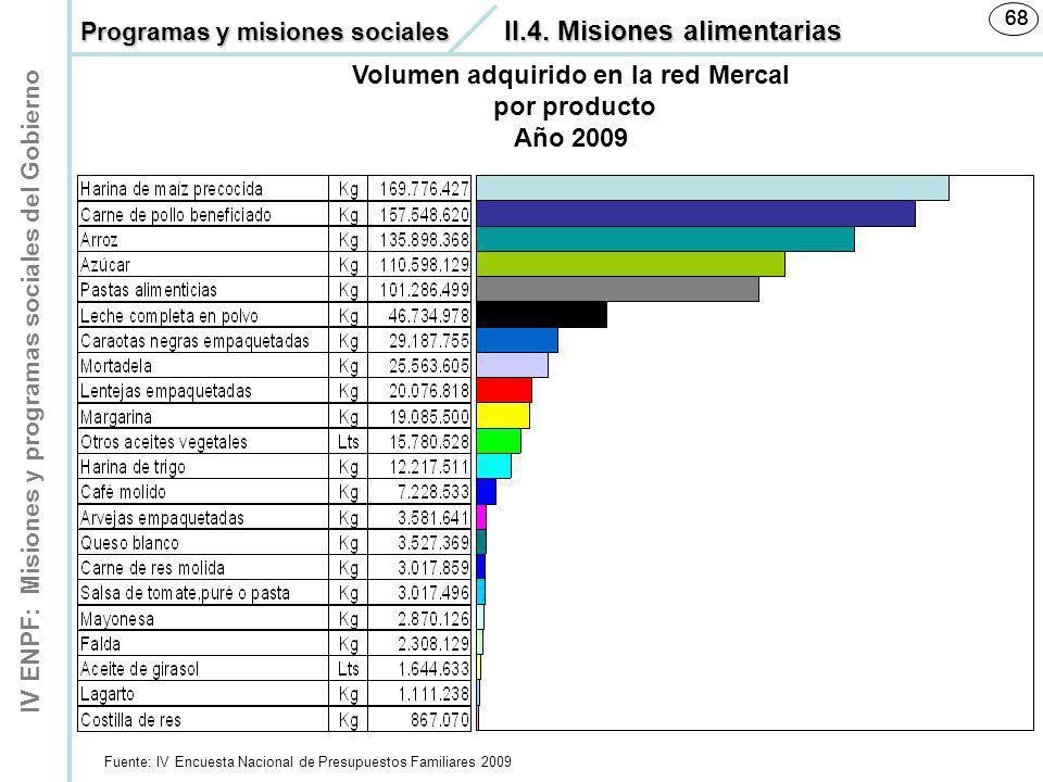 IV ENPF: Misiones y programas sociales del Gobierno 68 Volumen adquirido en la red Mercal por producto Año 2009 Fuente: IV Encuesta Nacional de Presup