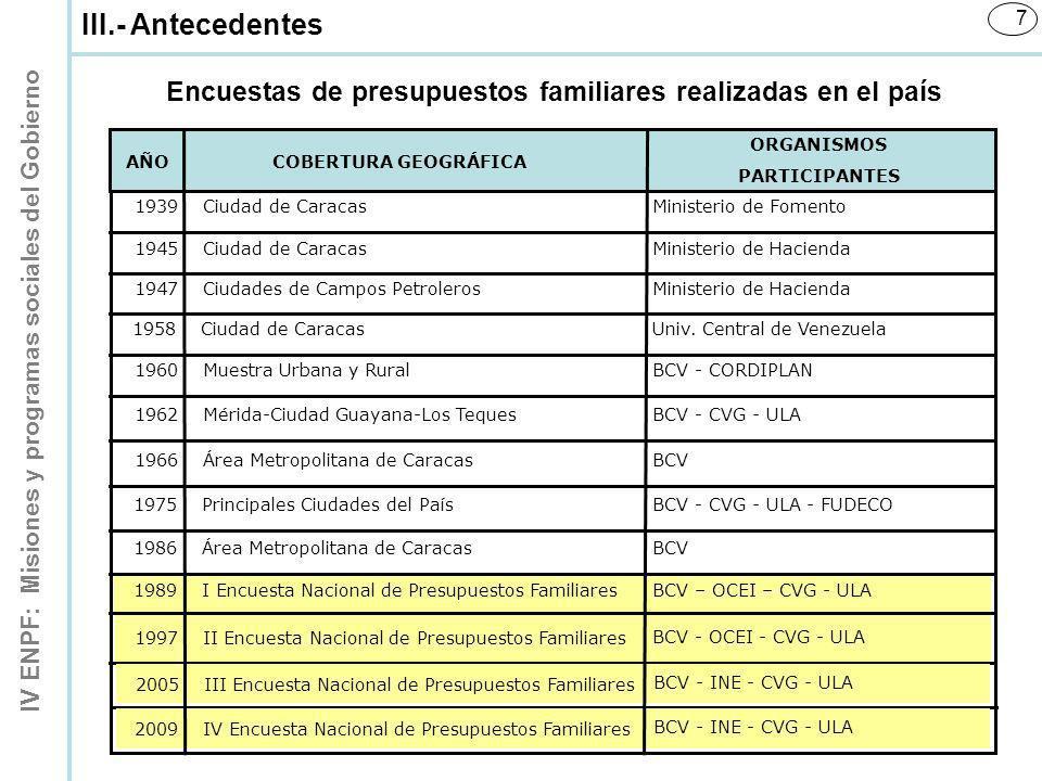 IV ENPF: Misiones y programas sociales del Gobierno 7 Encuestas de presupuestos familiares realizadas en el país AÑO ORGANISMOS PARTICIPANTES COBERTUR