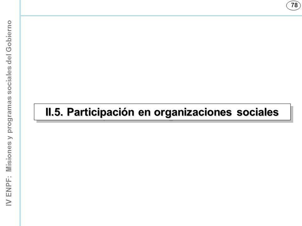IV ENPF: Misiones y programas sociales del Gobierno 78 II.5. Participación en organizaciones sociales 78
