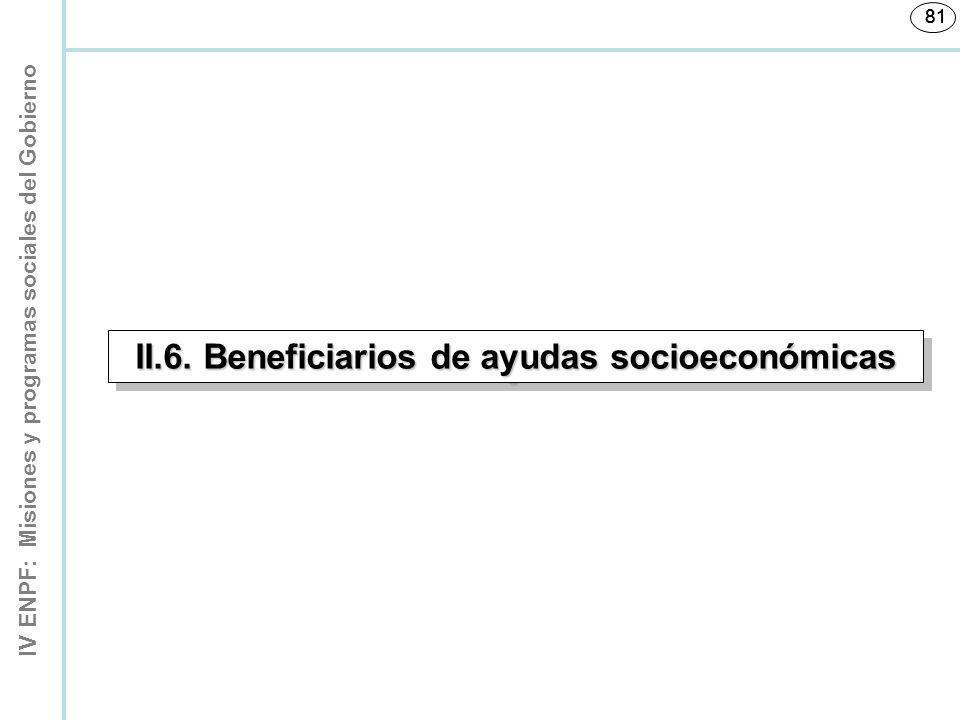 IV ENPF: Misiones y programas sociales del Gobierno 81 II.6. Beneficiarios de ayudas socioeconómicas 81