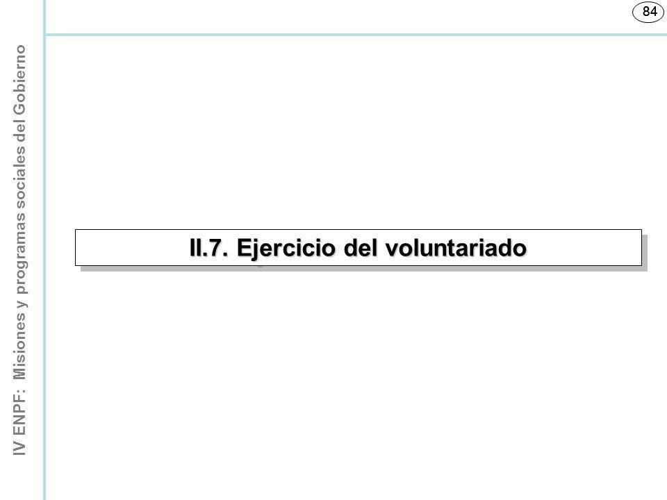 IV ENPF: Misiones y programas sociales del Gobierno 84 II.7. Ejercicio del voluntariado 84