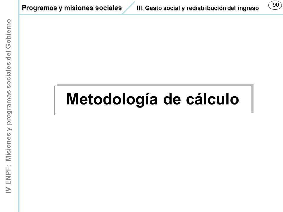 IV ENPF: Misiones y programas sociales del Gobierno 90 Metodología de cálculo Programas y misiones sociales III. Gasto social y redistribución del ing