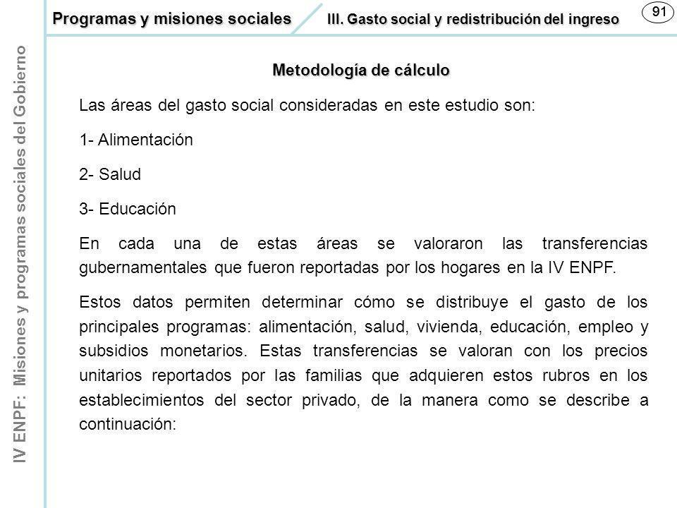 IV ENPF: Misiones y programas sociales del Gobierno 91 Metodología de cálculo Las áreas del gasto social consideradas en este estudio son: 1- Alimenta