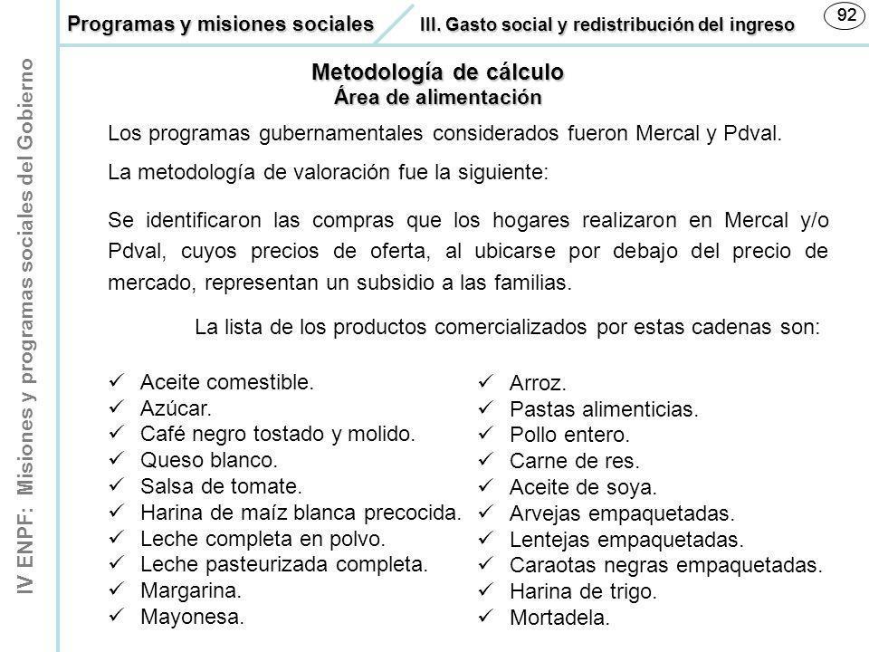 IV ENPF: Misiones y programas sociales del Gobierno 92 Se identificaron las compras que los hogares realizaron en Mercal y/o Pdval, cuyos precios de o