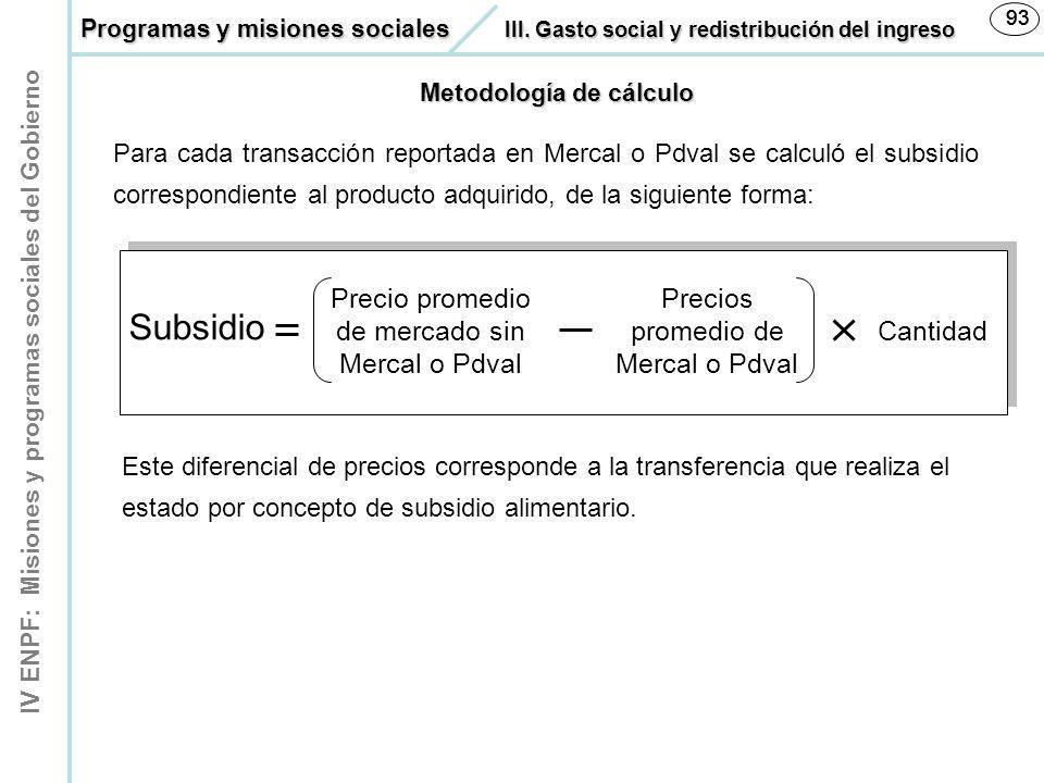 IV ENPF: Misiones y programas sociales del Gobierno 93 Para cada transacción reportada en Mercal o Pdval se calculó el subsidio correspondiente al pro