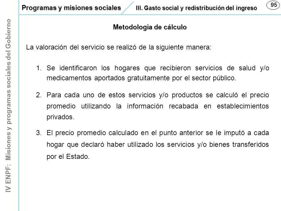 IV ENPF: Misiones y programas sociales del Gobierno 95 2.Para cada uno de estos servicios y/o productos se calculó el precio promedio utilizando la in