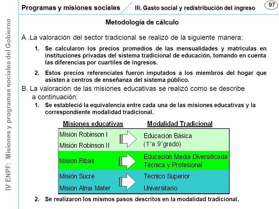 IV ENPF: Misiones y programas sociales del Gobierno 97 1.Se calcularon los precios promedios de las mensualidades y matrículas en instituciones privad