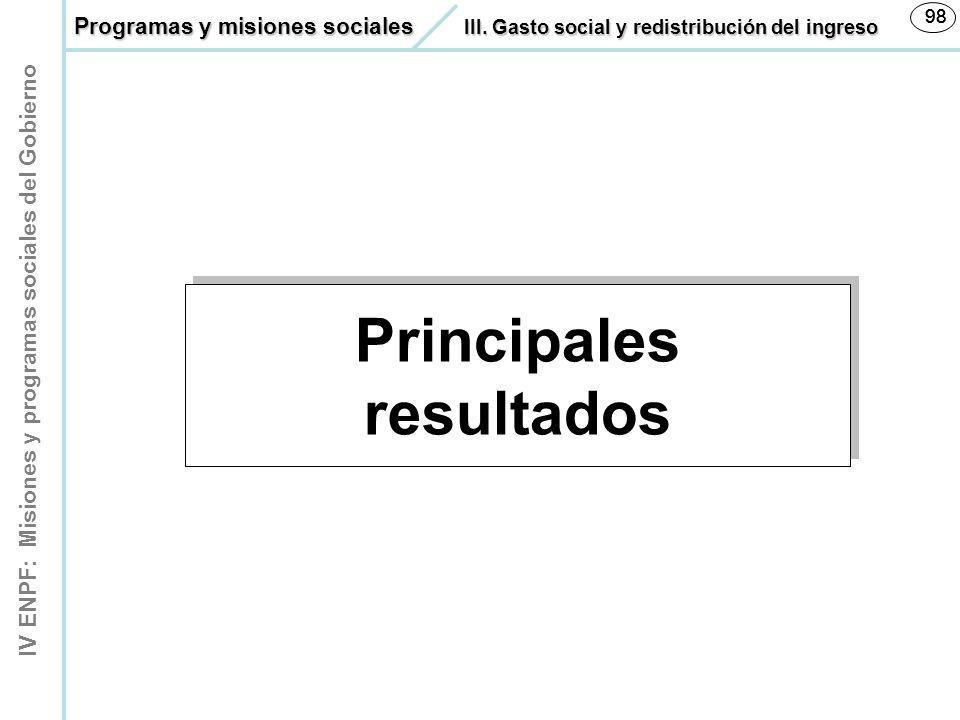 IV ENPF: Misiones y programas sociales del Gobierno 98 Principales resultados Programas y misiones sociales III. Gasto social y redistribución del ing