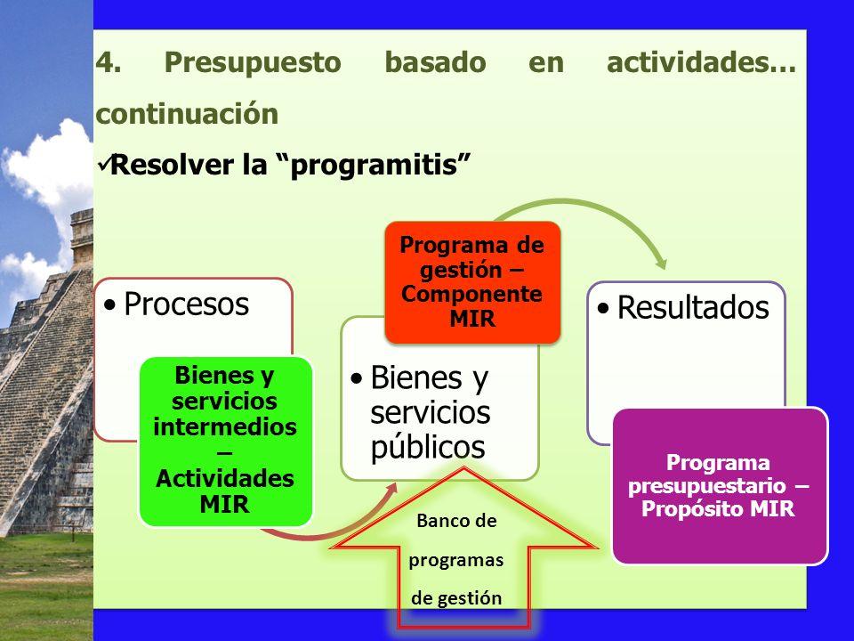 4. Presupuesto basado en actividades… continuación Resolver la programitis 4. Presupuesto basado en actividades… continuación Resolver la programitis