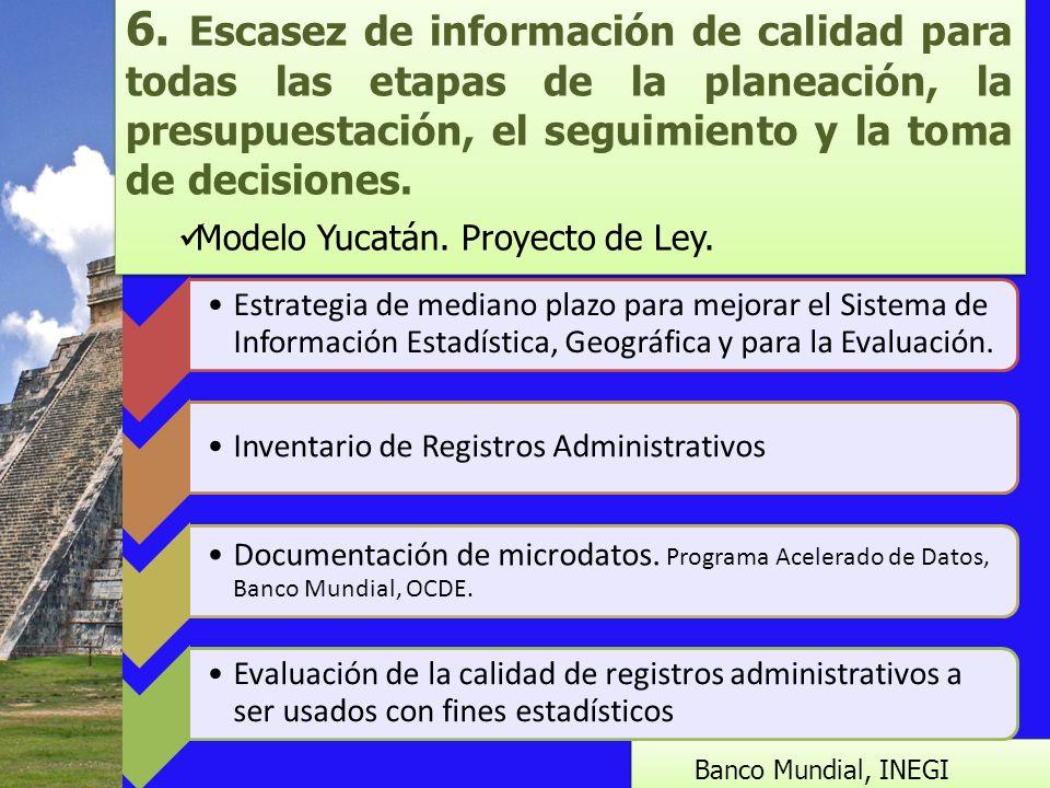 Banco Mundial, INEGI Estrategia de mediano plazo para mejorar el Sistema de Información Estadística, Geográfica y para la Evaluación. Inventario de Re