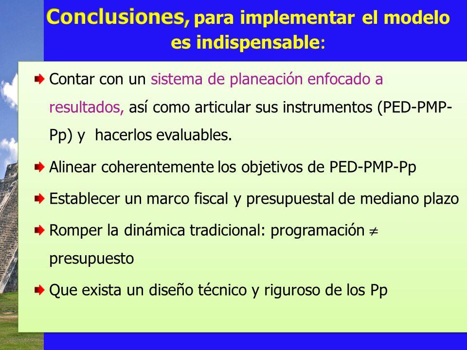 Contar con un sistema de planeación enfocado a resultados, así como articular sus instrumentos (PED-PMP- Pp) y hacerlos evaluables. Alinear coherentem