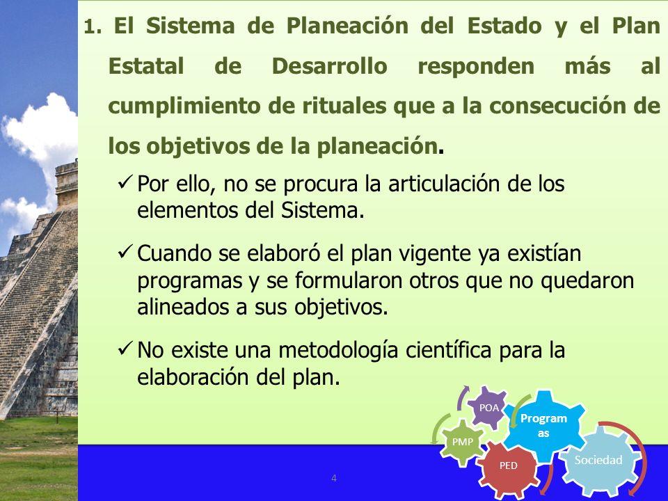 1. El Sistema de Planeación del Estado y el Plan Estatal de Desarrollo responden más al cumplimiento de rituales que a la consecución de los objetivos
