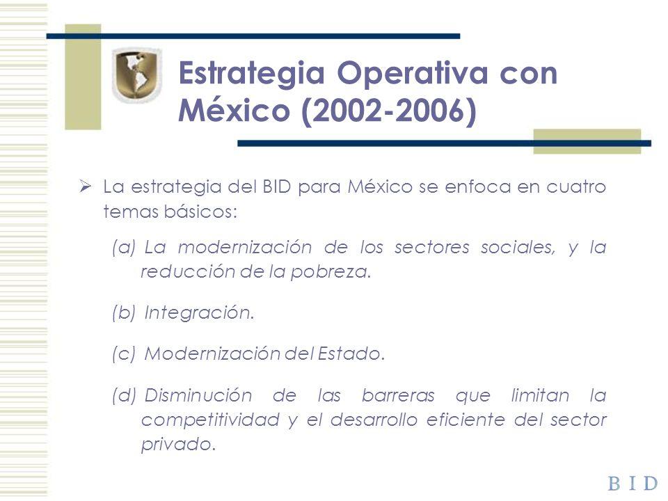Estrategia Operativa con México (2002-2006) La estrategia del BID para México se enfoca en cuatro temas básicos: (a) La modernización de los sectores