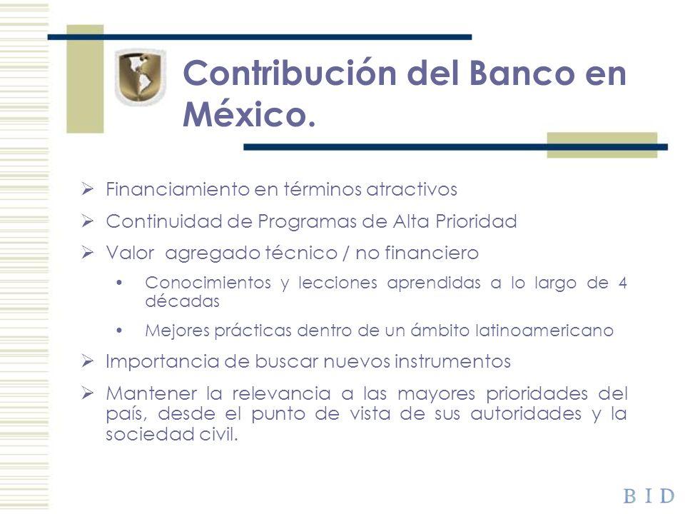 Contribución del Banco en México. Financiamiento en términos atractivos Continuidad de Programas de Alta Prioridad Valor agregado técnico / no financi