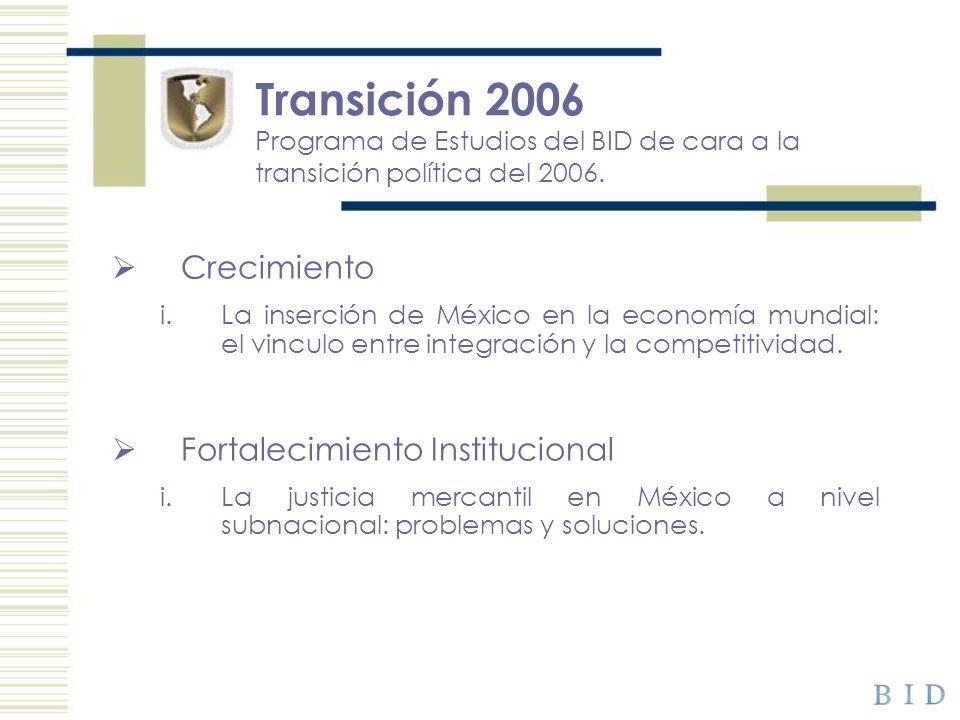 Transición 2006 Programa de Estudios del BID de cara a la transición política del 2006. Crecimiento i.La inserción de México en la economía mundial: e